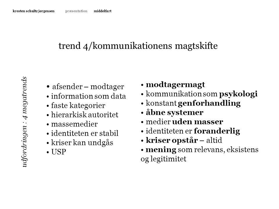 trend 4/kommunikationens magtskifte