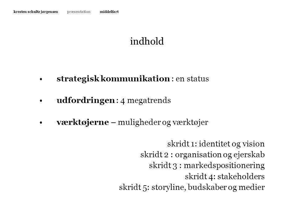 indhold strategisk kommunikation : en status