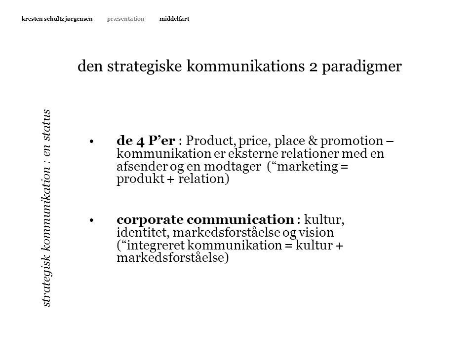 den strategiske kommunikations 2 paradigmer
