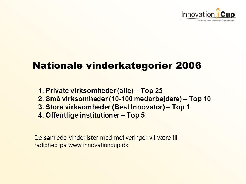 Nationale vinderkategorier 2006