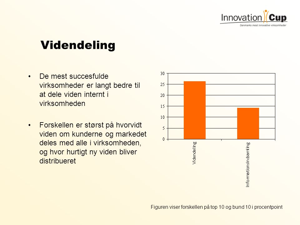 Videndeling De mest succesfulde virksomheder er langt bedre til at dele viden internt i virksomheden.