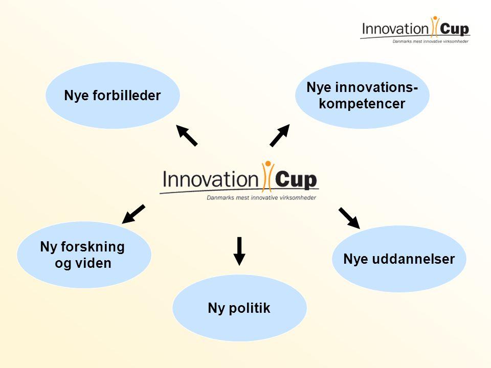 Nye forbilleder Nye innovations- kompetencer Ny forskning og viden Nye uddannelser Ny politik