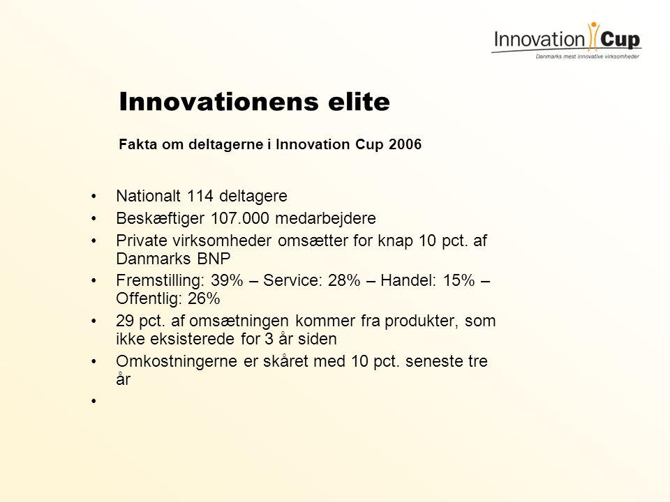 Innovationens elite Fakta om deltagerne i Innovation Cup 2006