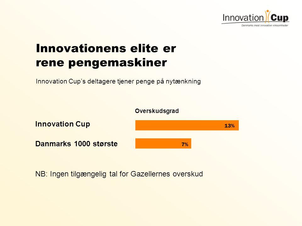 Innovationens elite er rene pengemaskiner