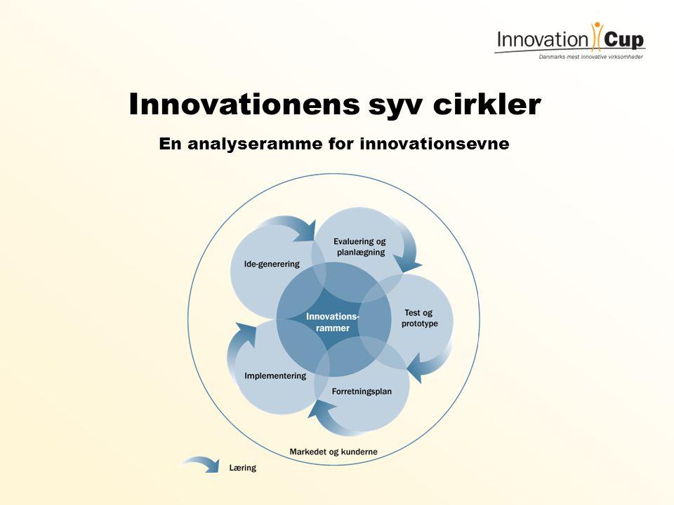 Innovationens syv cirkler En analyseramme for innovationsevne