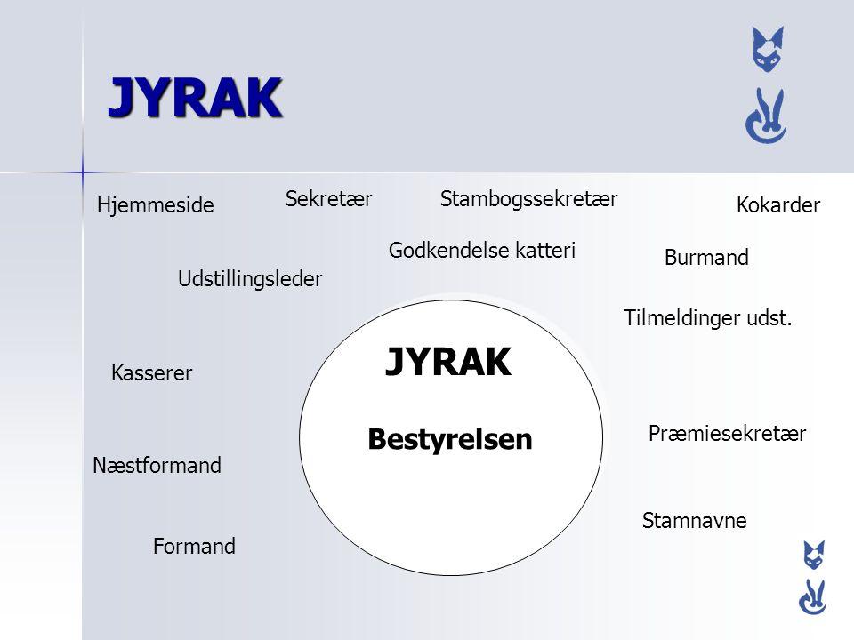 JYRAK JYRAK Bestyrelsen Sekretær Stambogssekretær Hjemmeside Kokarder
