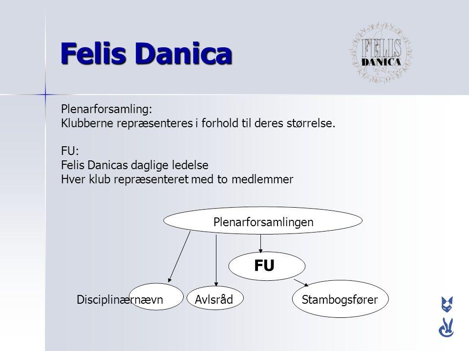 Felis Danica FU Plenarforsamling: