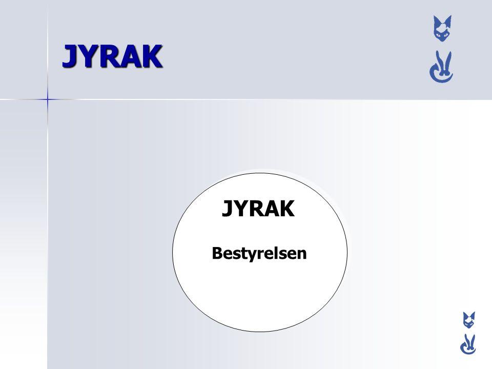 JYRAK Bestyrelsen JYRAK