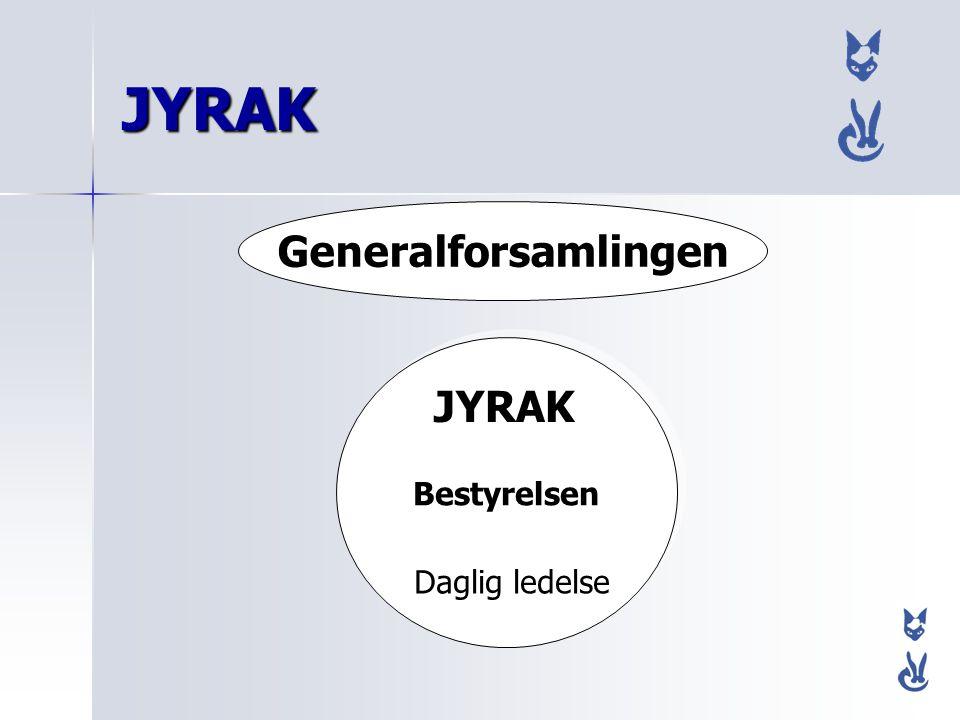 JYRAK Generalforsamlingen Bestyrelsen JYRAK Daglig ledelse