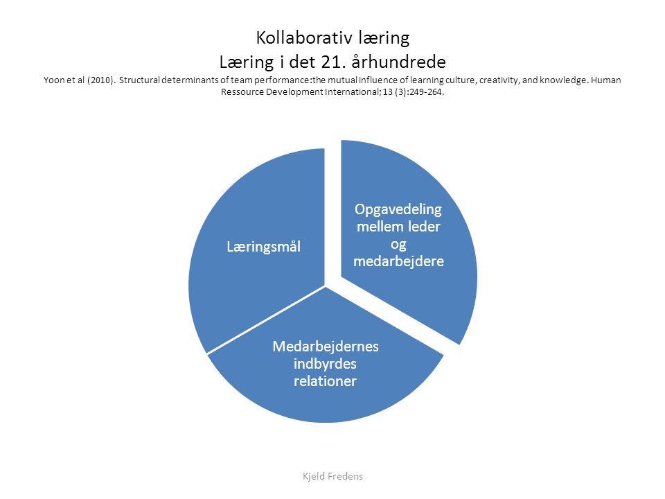 Kollaborativ læring Læring i det 21. århundrede Yoon et al (2010)