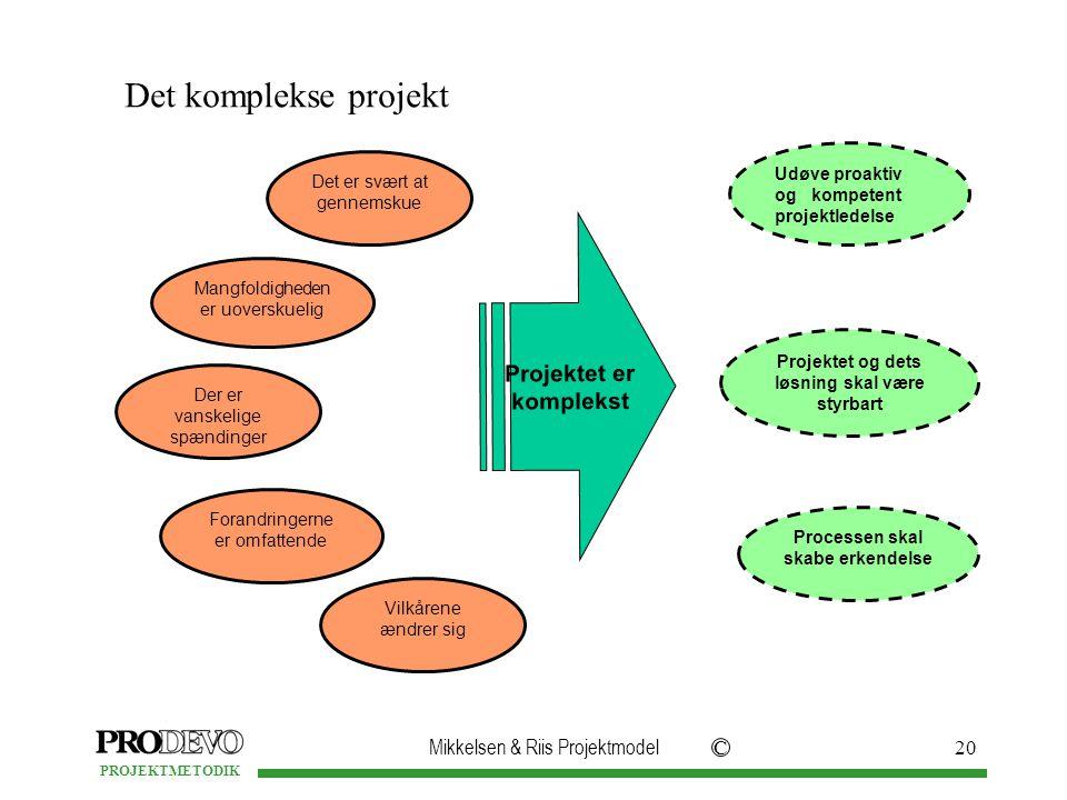 Det komplekse projekt Projektet er komplekst
