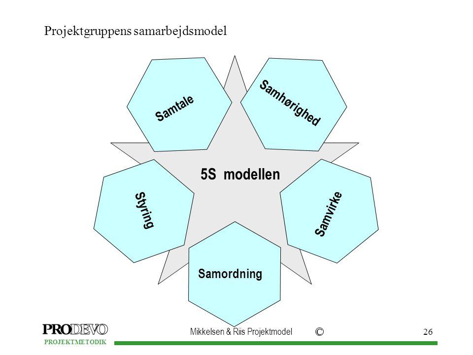 5S modellen Projektgruppens samarbejdsmodel Samhørighed Samtale