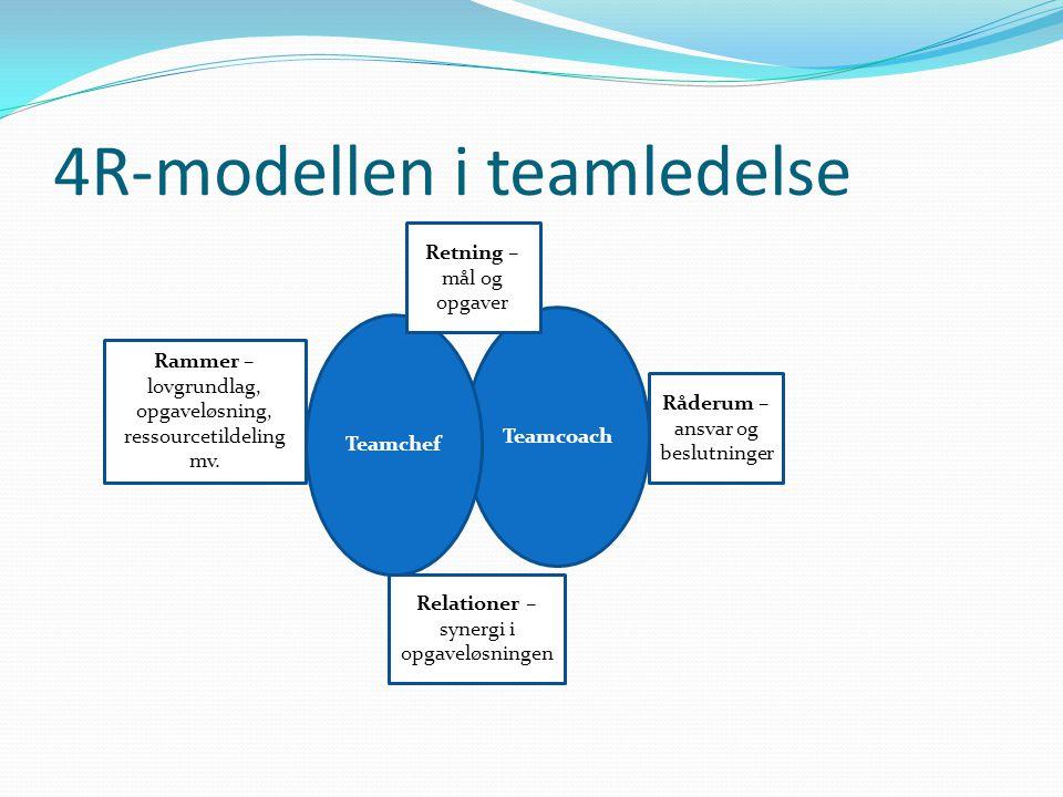 4R-modellen i teamledelse
