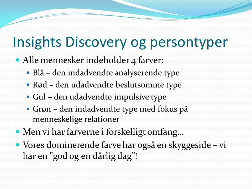 Insights Discovery og persontyper