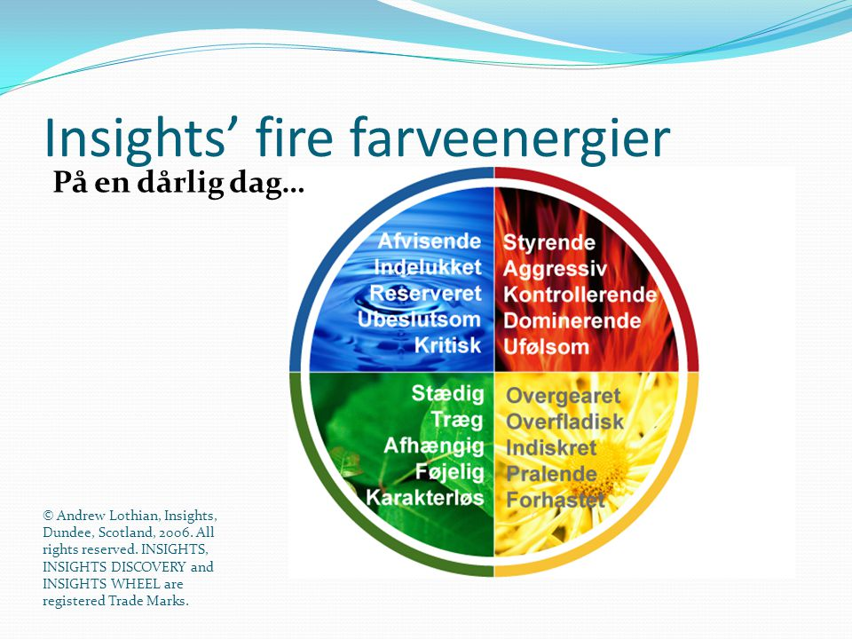 Insights' fire farveenergier
