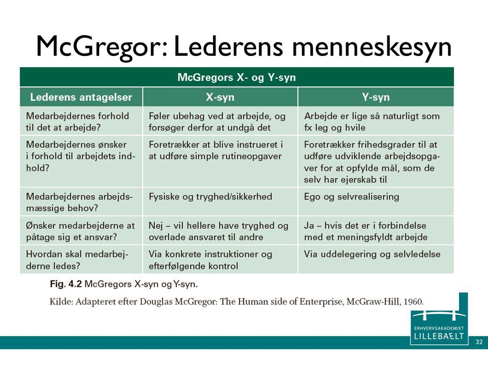 McGregor: Lederens menneskesyn