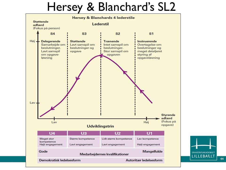 Hersey & Blanchard's SL2