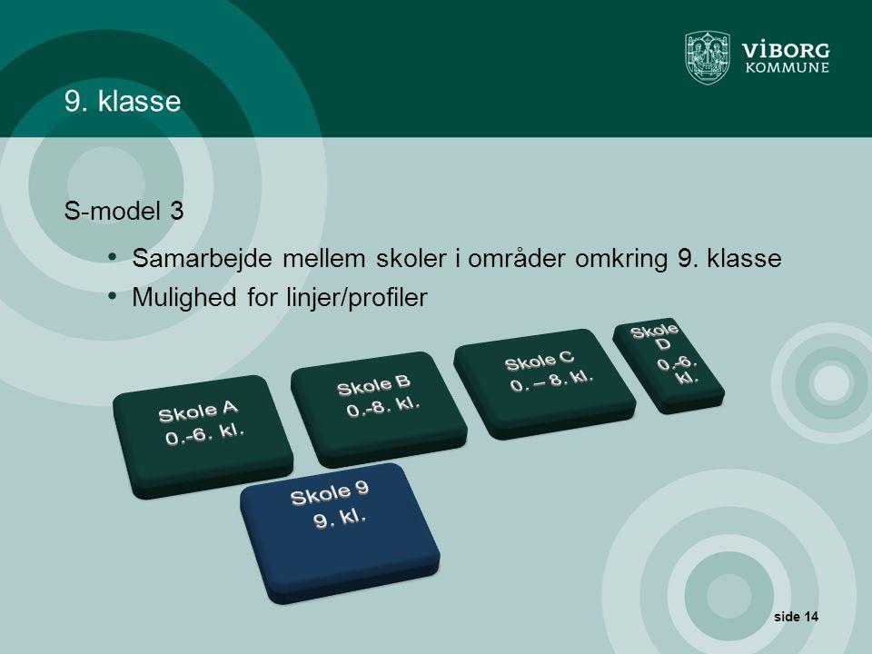 9. klasse S-model 3. Samarbejde mellem skoler i områder omkring 9. klasse. Mulighed for linjer/profiler.