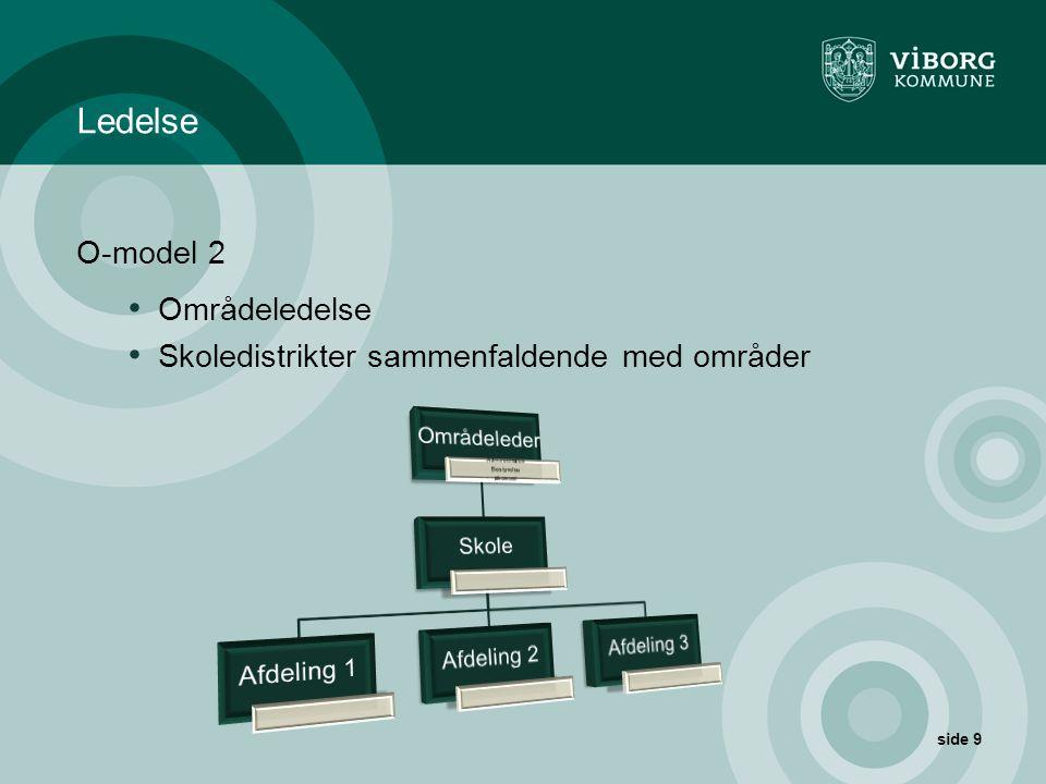 Ledelse O-model 2 Områdeledelse