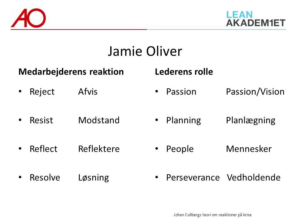 Jamie Oliver Medarbejderens reaktion Lederens rolle Reject Afvis