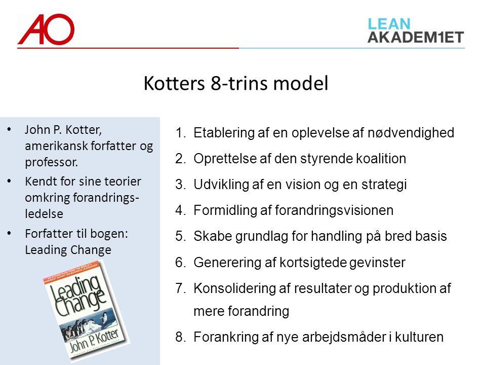 Kotters 8-trins model John P. Kotter, amerikansk forfatter og professor. Kendt for sine teorier omkring forandrings-ledelse.