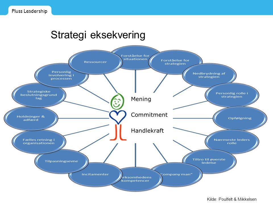 Strategi eksekvering Kilde: Poulfelt & Mikkelsen
