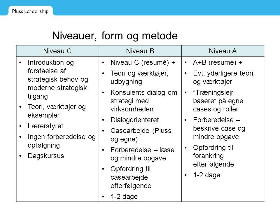 Niveauer, form og metode