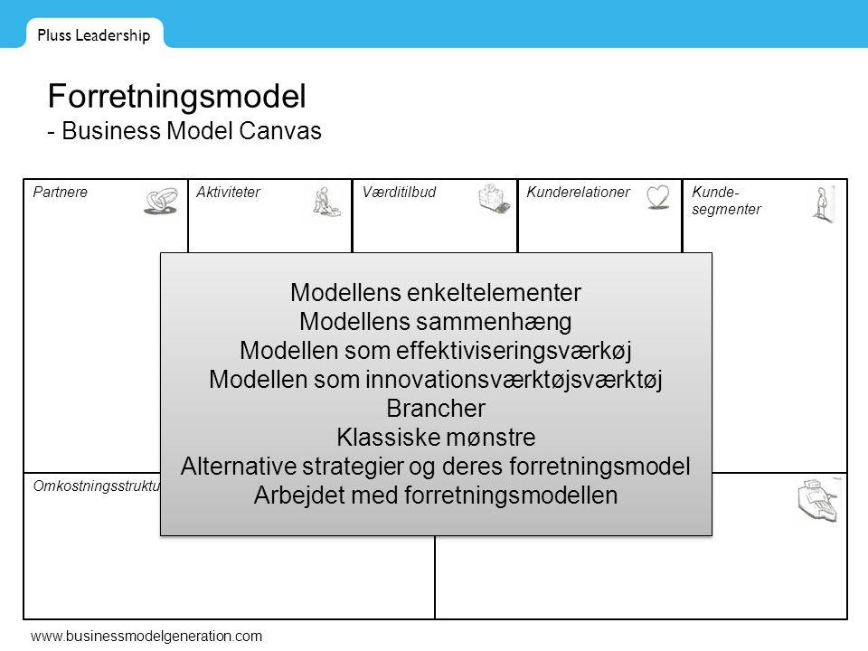 Forretningsmodel - Business Model Canvas