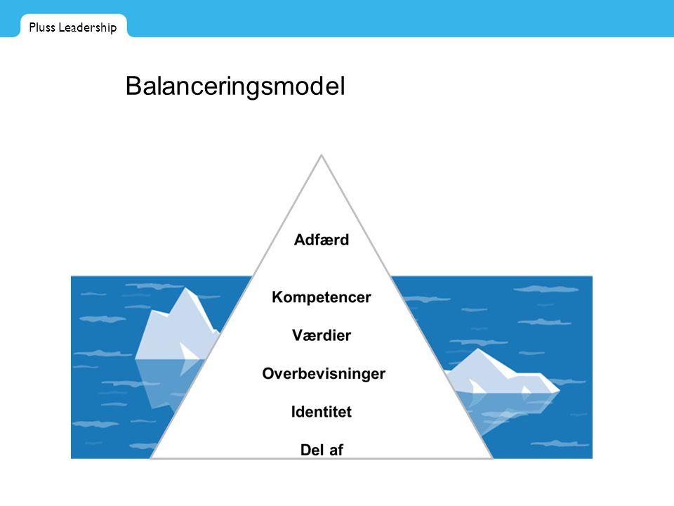 Balanceringsmodel