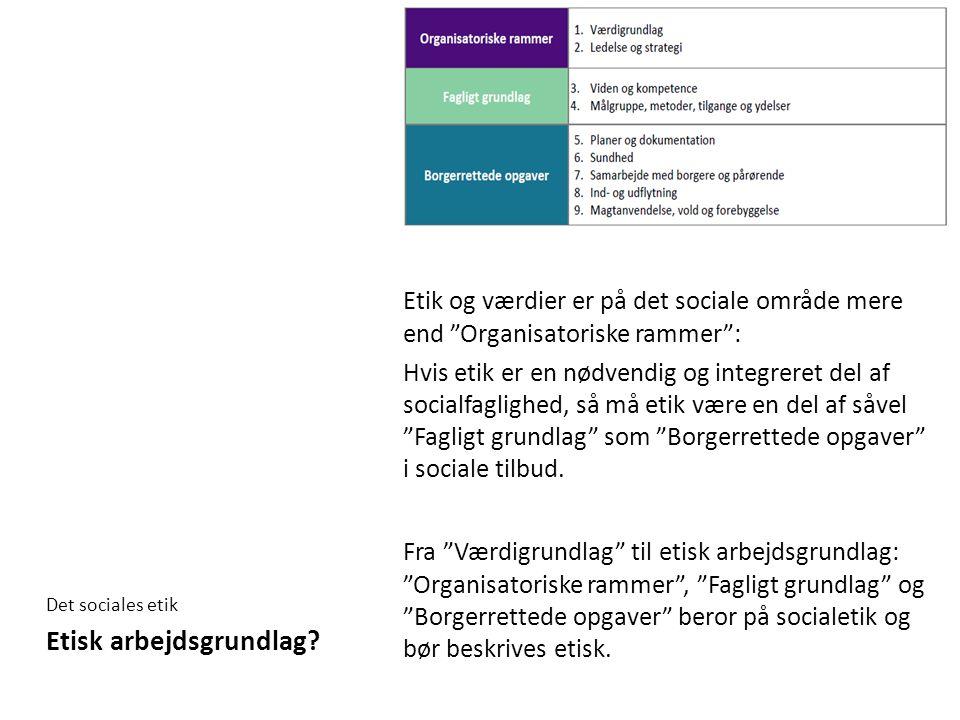 Etik og værdier er på det sociale område mere end Organisatoriske rammer :