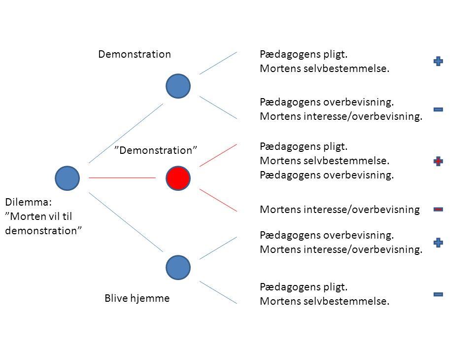 Demonstration Pædagogens pligt. Mortens selvbestemmelse. Pædagogens overbevisning. Mortens interesse/overbevisning.