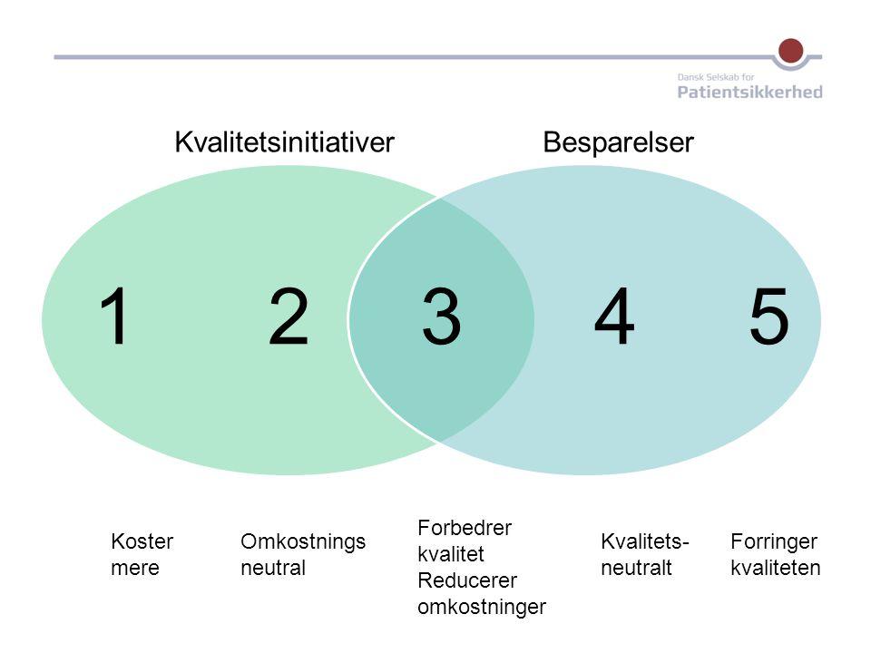 1 2 3 4 5 Kvalitetsinitiativer Besparelser Forbedrer kvalitet