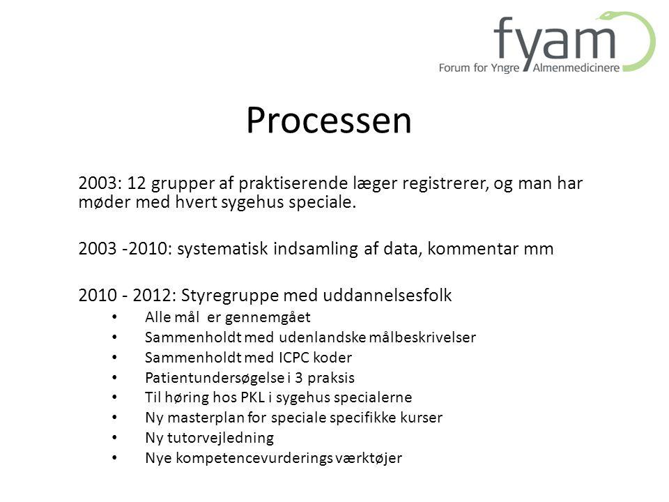 Processen 2003: 12 grupper af praktiserende læger registrerer, og man har møder med hvert sygehus speciale.