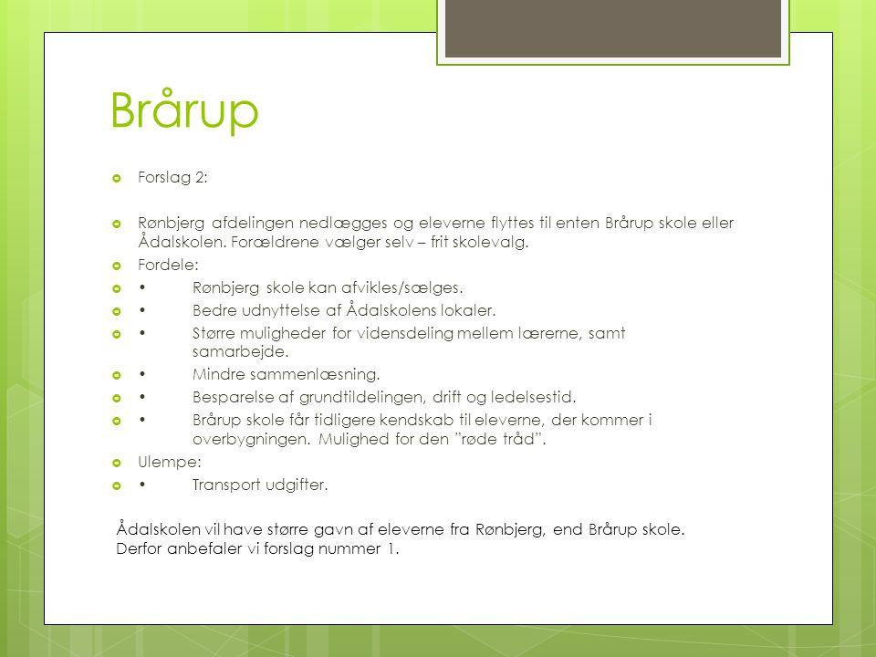 Brårup Forslag 2: