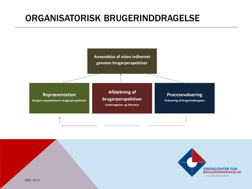 Organisatorisk brugerinddragelse