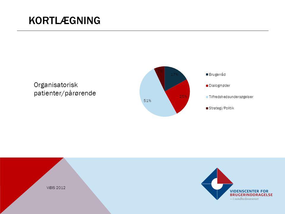 kortlægning Organisatorisk patienter/pårørende ViBIS 2012