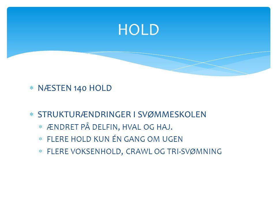 HOLD NÆSTEN 140 HOLD STRUKTURÆNDRINGER I SVØMMESKOLEN