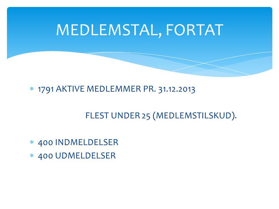MEDLEMSTAL, FORTAT 1791 AKTIVE MEDLEMMER PR. 31.12.2013