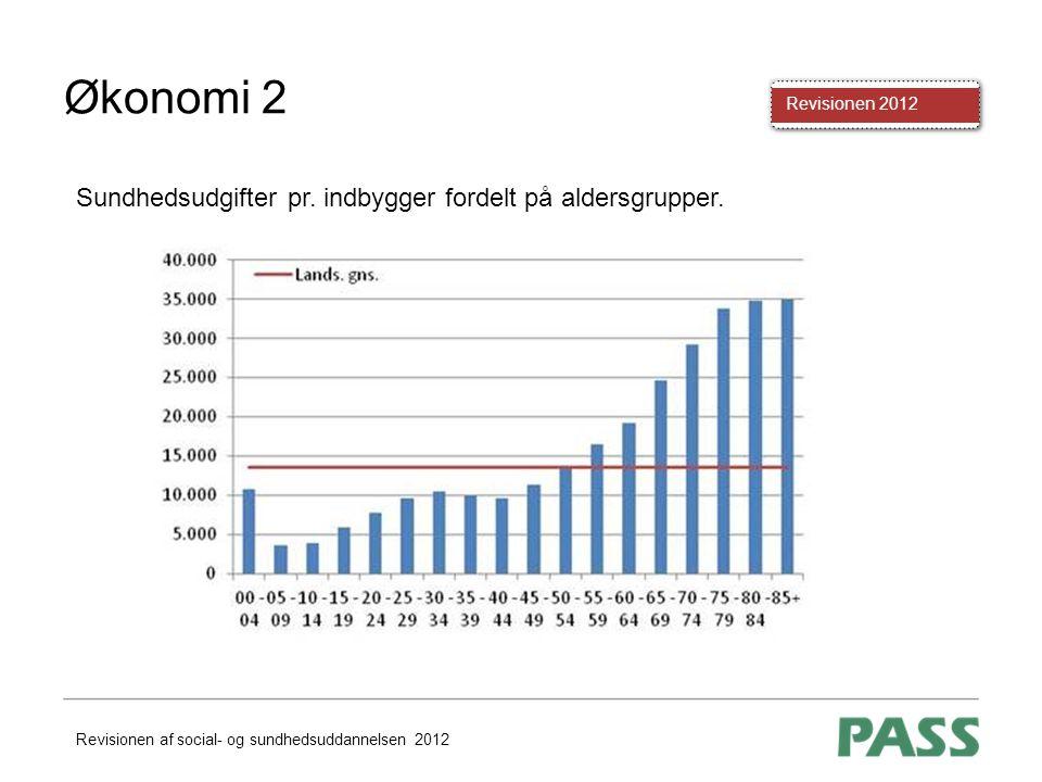 Økonomi 2 Sundhedsudgifter pr. indbygger fordelt på aldersgrupper.