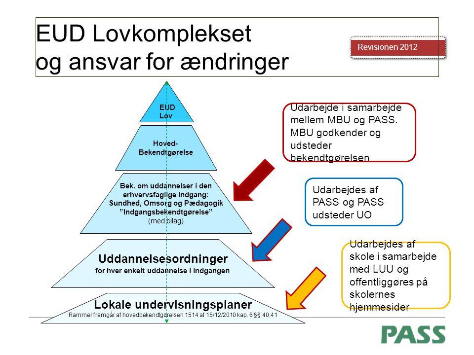 EUD Lovkomplekset og ansvar for ændringer