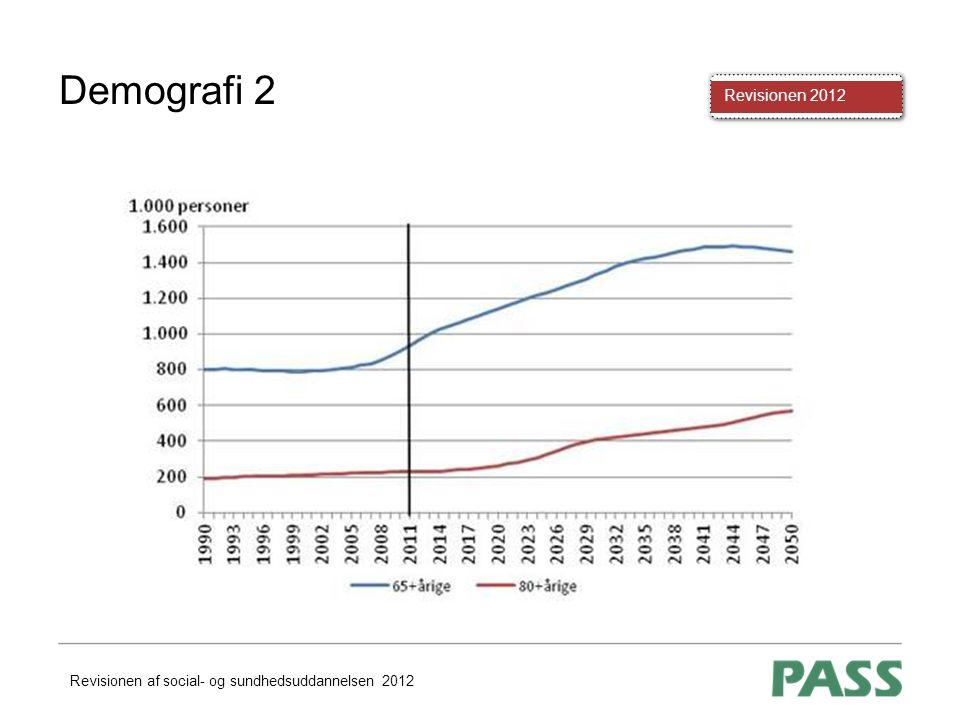 Demografi 2