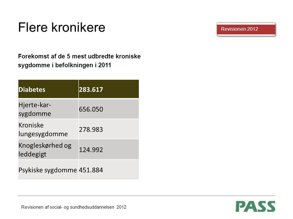 Flere kronikere Forekomst af de 5 mest udbredte kroniske sygdomme i befolkningen i 2011