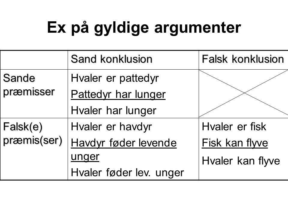 Ex på gyldige argumenter