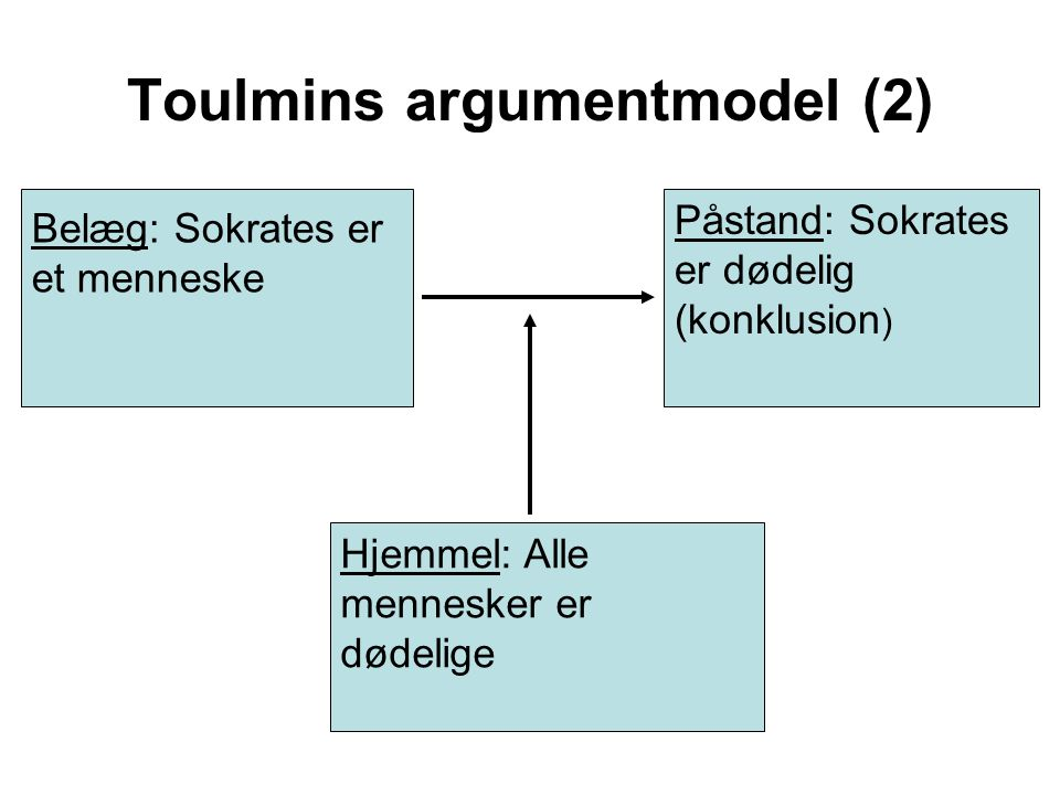 Toulmins argumentmodel (2)