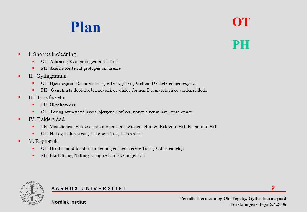 Plan OT PH I. Snorres indledning II. Gylfaginning III. Tors fisketur