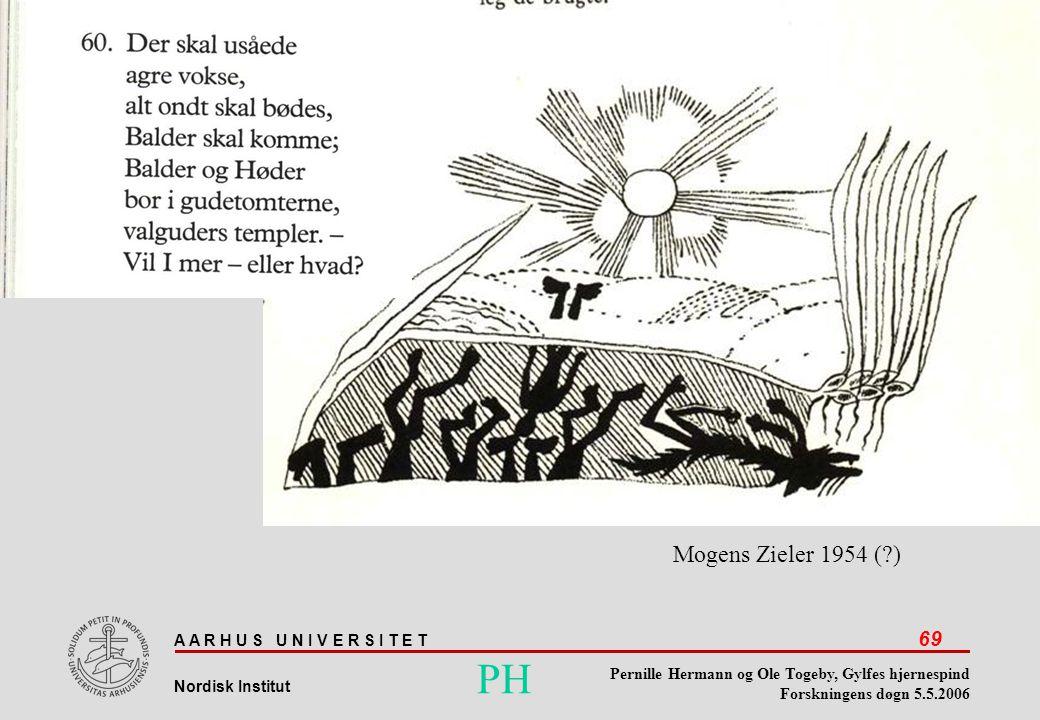 Mogens Zieler 1954 ( ) PH