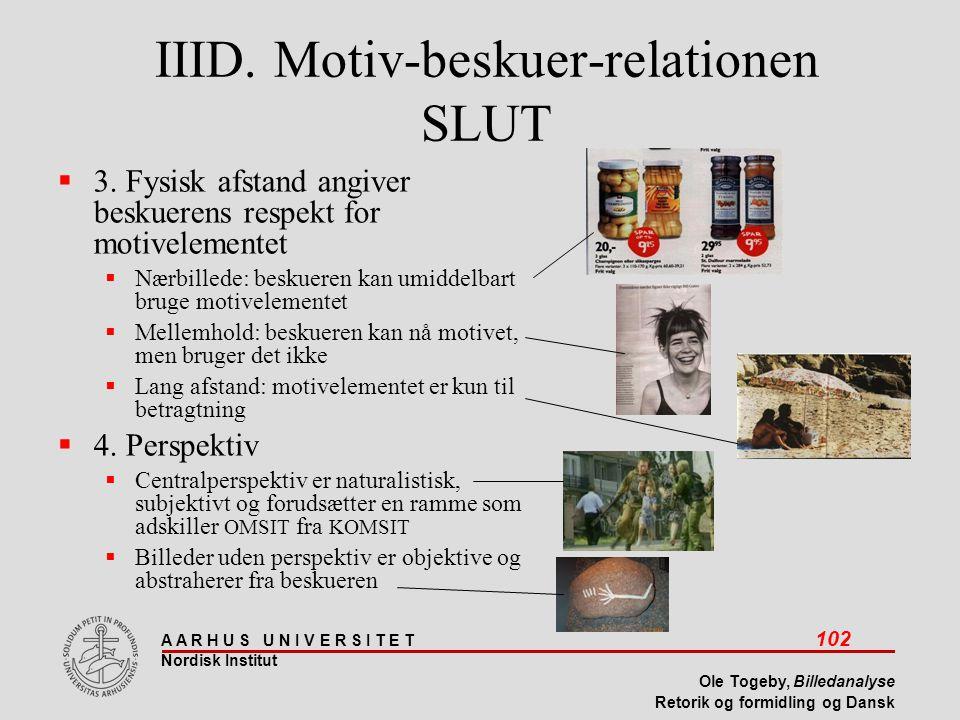 IIID. Motiv-beskuer-relationen SLUT