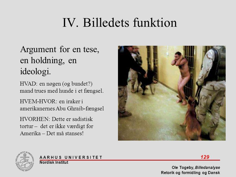 IV. Billedets funktion Argument for en tese, en holdning, en ideologi.