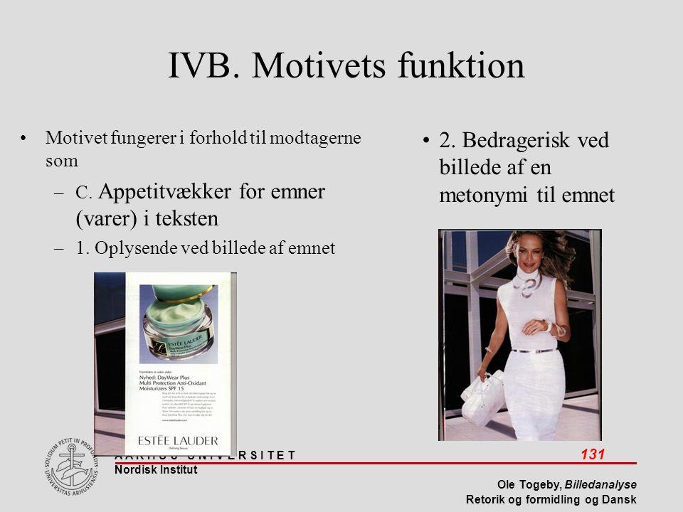 IVB. Motivets funktion Motivet fungerer i forhold til modtagerne som. C. Appetitvækker for emner (varer) i teksten.