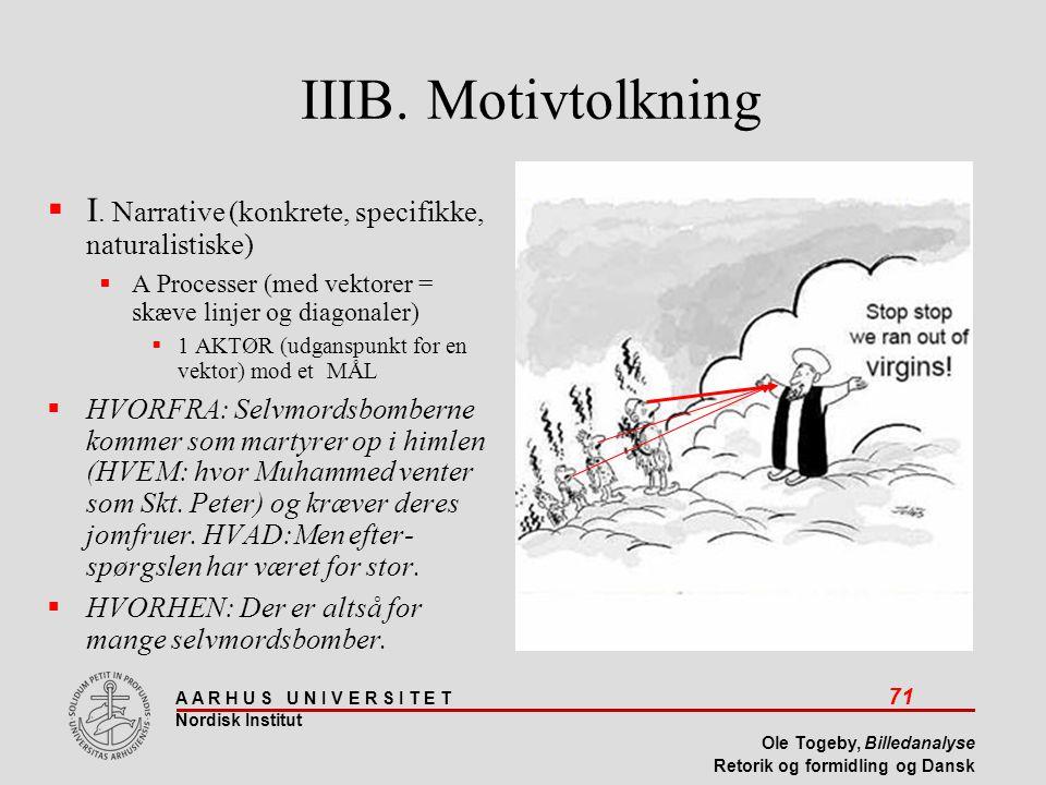 IIIB. Motivtolkning I. Narrative (konkrete, specifikke, naturalistiske) A Processer (med vektorer = skæve linjer og diagonaler)